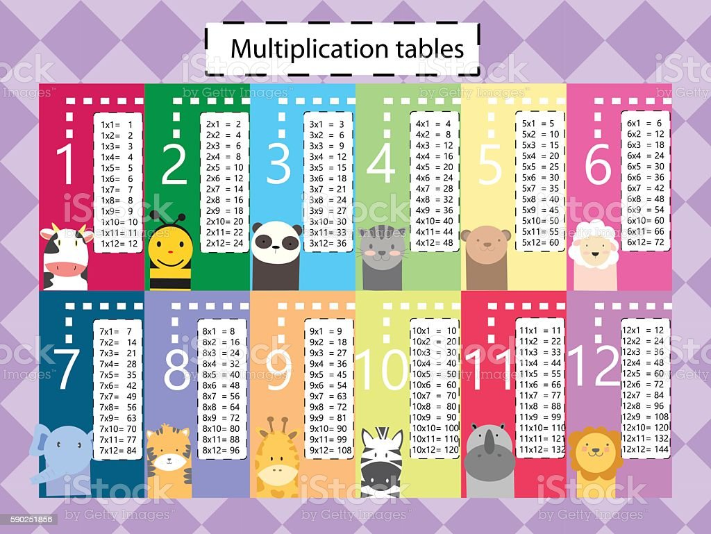 Multiplication table for kid stock vector art 590251856 istock multiplication table for kid royalty free stock vector art gamestrikefo Image collections