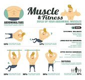 Muscle & fitness,build up your abdominal muscle infographics