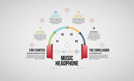 Music Headphone Infographic