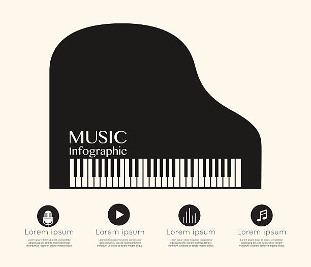 Music Infographic with  Grand Piano on top. vector art illustration