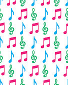 Vector illustration of music notes in a repeating pattern against a white background.
