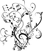 Musical notes floating
