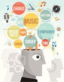 Musical terms in mind.