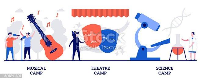 Concepto de campamentos musicales, teatrales y de ciencia con gente diminuta. Actividades artísticas y científicas para niños conjunto de ilustración vectorial. Desarrollar la creatividad, los pasatiempos de los niños y la metáfora del entretenimient