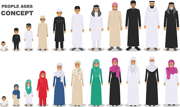illustrazioni stock, clip art, cartoni animati e icone di tendenza di muslim father, mother, son, daughter, grandmother and grandfather standing together. - arabia
