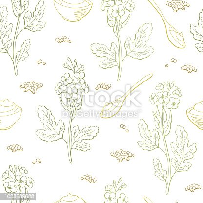 Floral Flower, Akashic Records, Lighthouse, Field Mustard, Spirituality,  Seminar, Education , Rapeseed transparent background PNG clipart   HiClipart