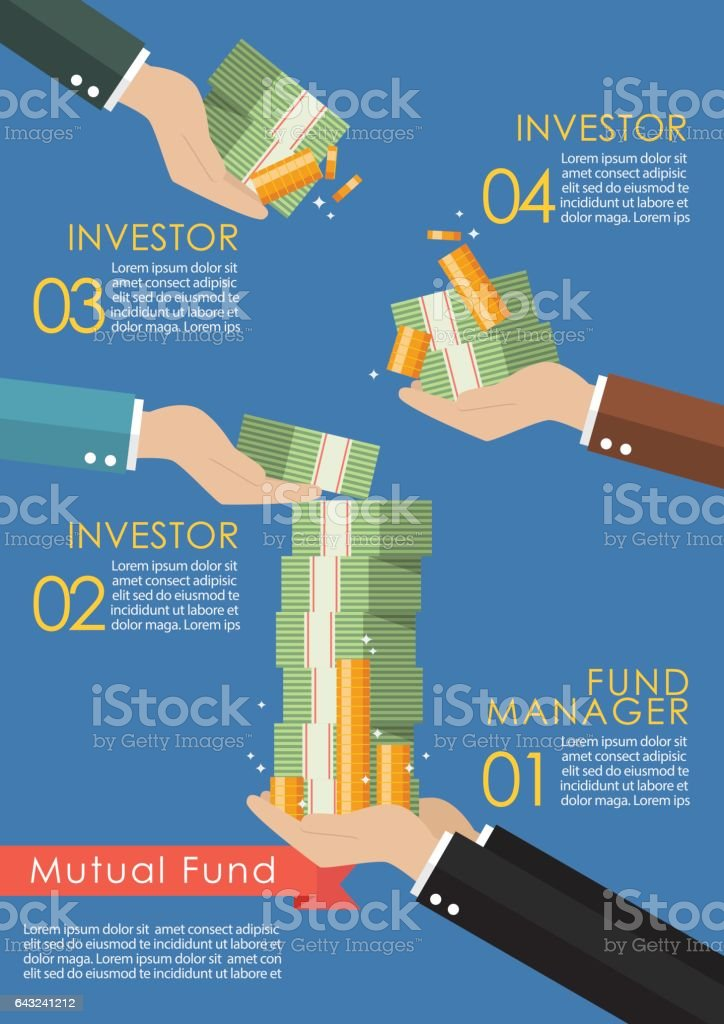 Mutual fund infographic concept vector art illustration