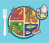 istock my plate food pie chart 165813057