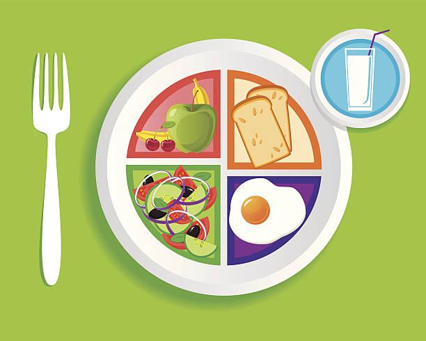 my_plate_breakfast - portion stock-grafiken, -clipart, -cartoons und -symbole