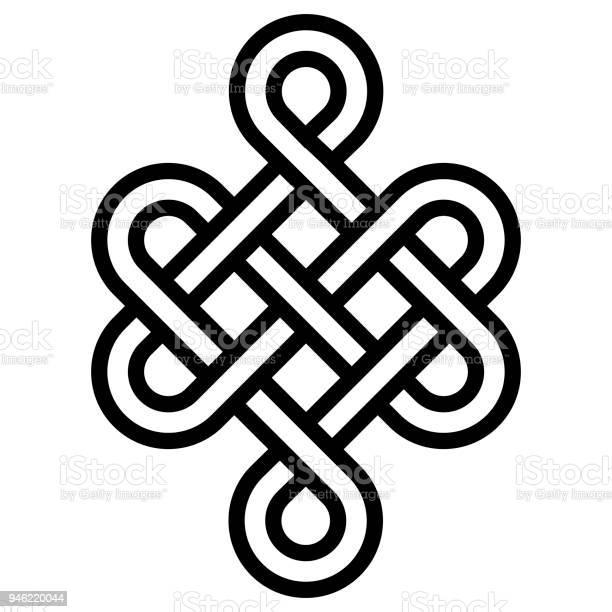 Mystical knot of longevity and health sign good luck feng shui vector vector id946220044?b=1&k=6&m=946220044&s=612x612&h=3ei5s72gx2xpj8koypoovi sgplqjyvmmcz9int9yoo=