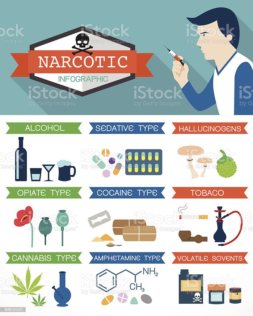 Narcotic infographic vector art illustration