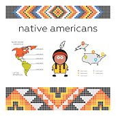 Native american concept. Template for infographic. Vector man, American indian and his natural habitat. Pixel native american pattern.