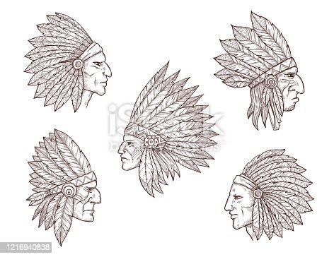 Southwest Native American Pottery Design Vectors Free Vector,4 Principles Of Experimental Design Ap Stats