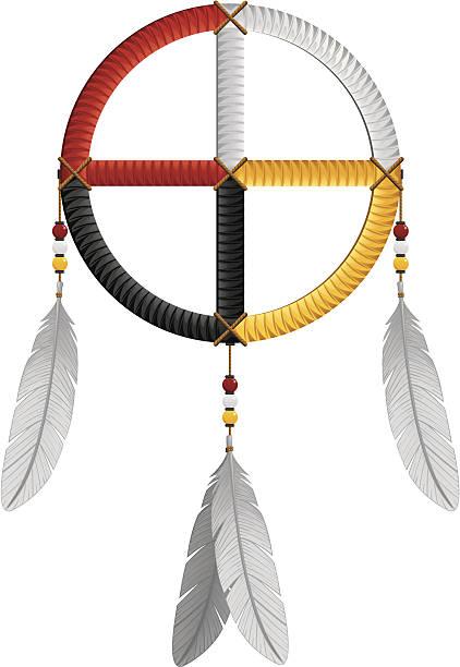 royalty free medicine wheel clip art vector images illustrations