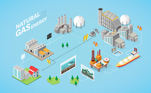 natural energy, natural power plant with isometric graphic