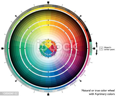 Natural color wheel with a rotating part.