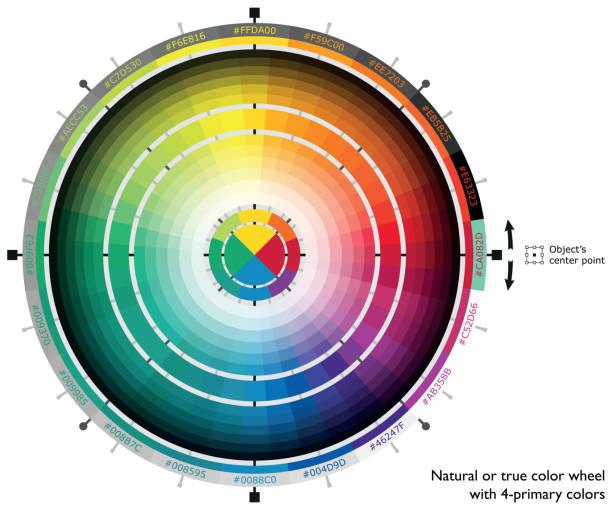 illustrazioni stock, clip art, cartoni animati e icone di tendenza di natural or true color wheel with 4-primary colors for web artists and computer designers - tetrade