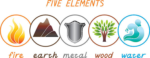 Nature elements Nature symbols qigong stock illustrations