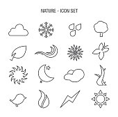 Vector of Nature Icon set