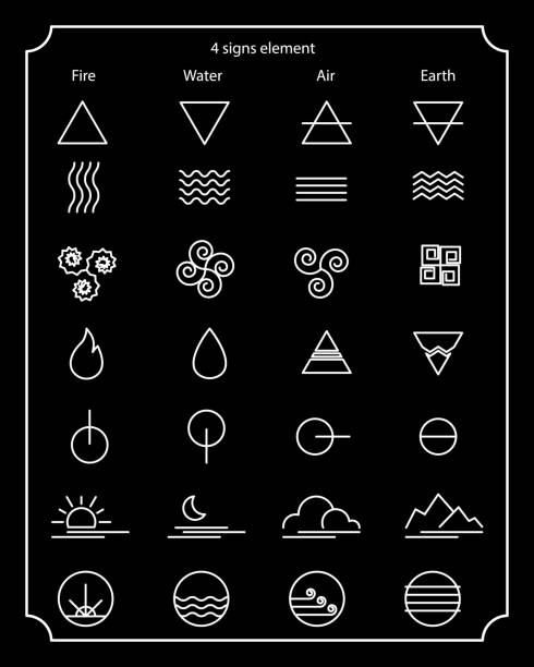 Nature sign element, fire signs, water signs, air signs, earth signs, design element, alchemy, modern icon set vector art illustration