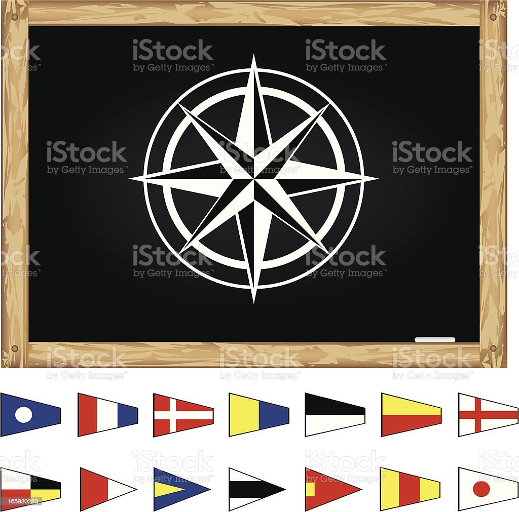 Nautical Blackboard