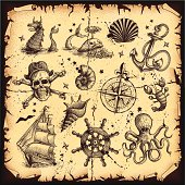 Vector antique nautical map.