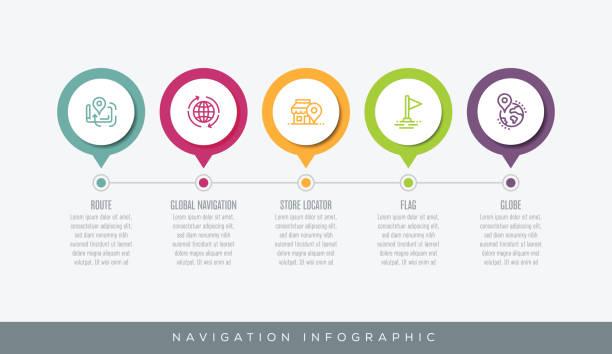 navigation infographic - landmarks stock illustrations