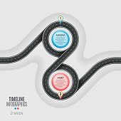 Navigation map infographic 2 steps timeline concept. Winding road. Vector illustration.