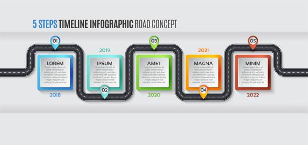 stockillustraties, clipart, cartoons en iconen met navigatie kaart infographic 5 stappen tijdlijn concept - roadmap
