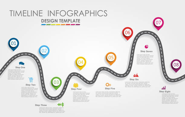 Navigation roadmap infographic timeline concept with place for your data. Vector illustration. Navigation roadmap infographic timeline concept with place for data. Vector illustration. progress stock illustrations