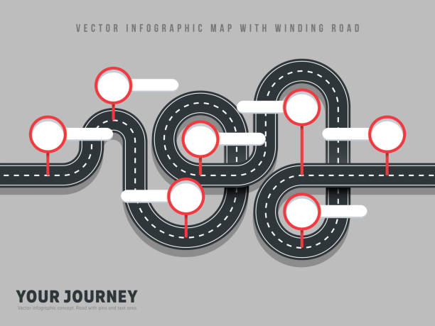 ilustrações de stock, clip art, desenhos animados e ícones de navigation winding road vector way map infographic on grey background - road
