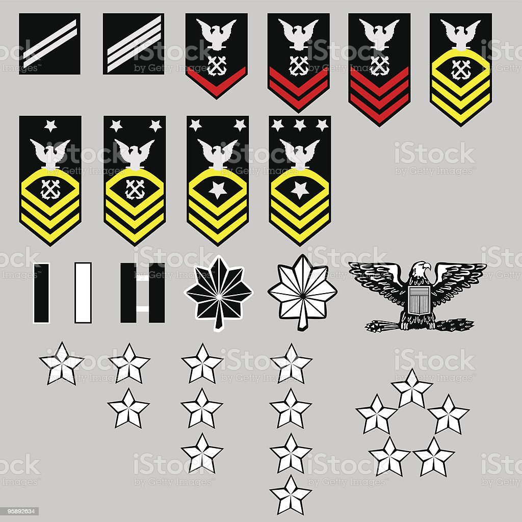 US Navy Enlisted and Officer Rang Insignia in Vector Format vector art illustration