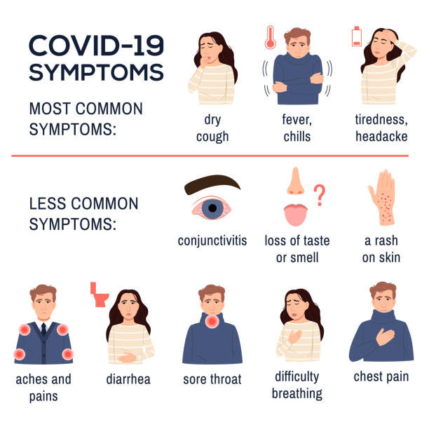 illustrazioni stock, clip art, cartoni animati e icone di tendenza di ncov 2019. covid 19 disease coronavirus symptoms infographics set on white background. sick flat young man girl. dry cough, fever, chills tiredness diarrhea sore throat chest pain. vector illustration - assaggiare