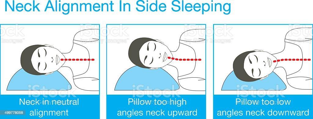 Neck alignment in side sleeping vector art illustration