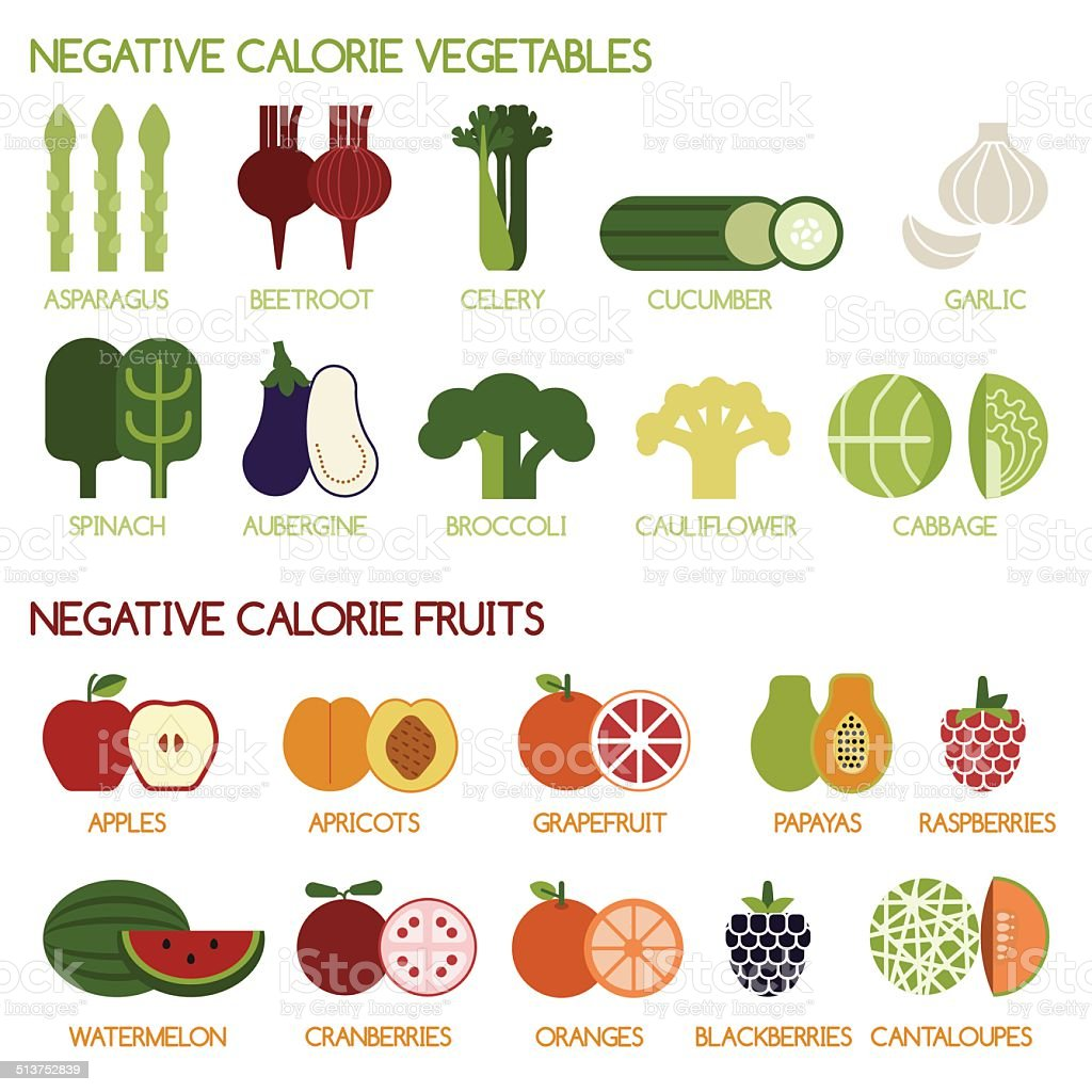 negative calorie vegetables and fruits stock vector art more images of breakfast 513752839. Black Bedroom Furniture Sets. Home Design Ideas