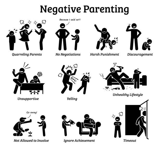 Negative parenting child upbringing. vector art illustration