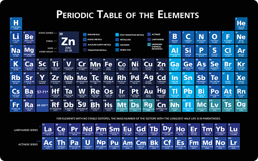 Neon blue Periodic table of the chemical elements chart illustration vector multicolor 118 elements
