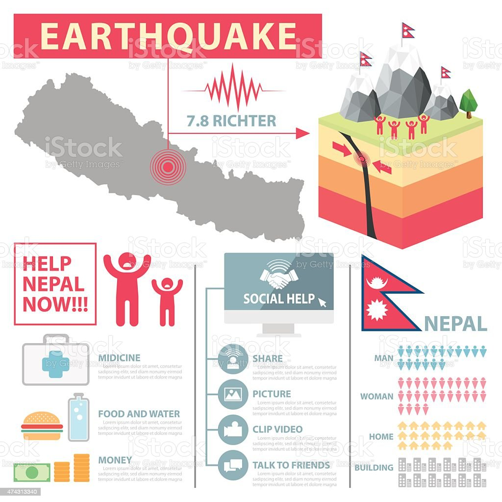 Nepal Earthquake Infographic vector art illustration