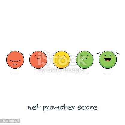 Vector illustration of a set of a five step net promoter score emoticons