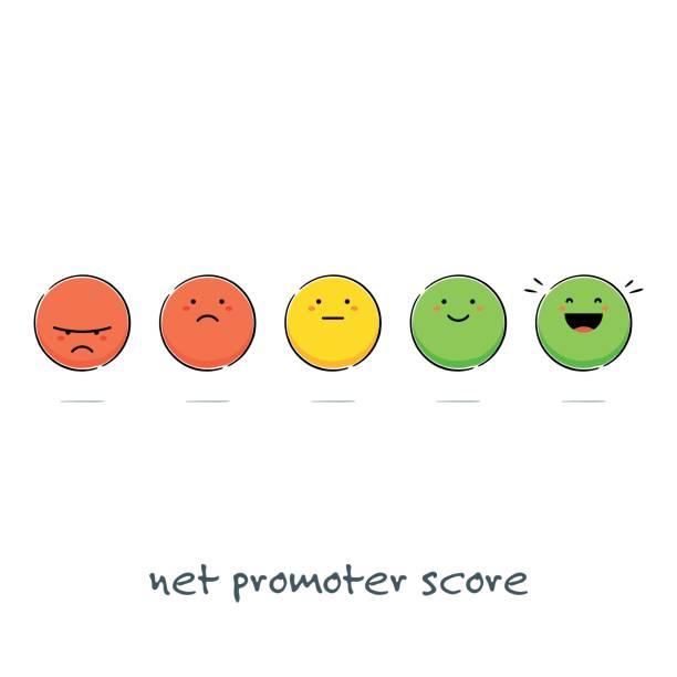 Net Promoter Score émoticônes - Illustration vectorielle