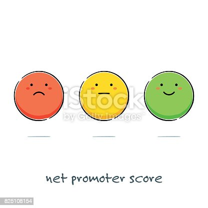 Vector illustration of a set of a three step net promoter score emoticons