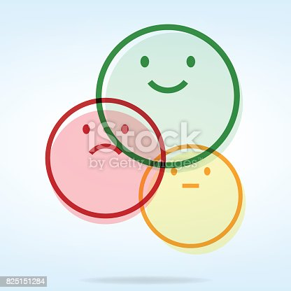 Vector illustration of a set of a three step net promoter score emoticons. Minimalistic style with flat colors
