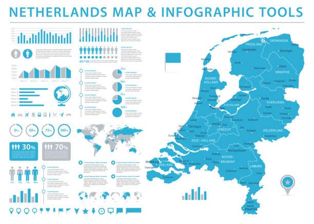 landkarte niederlande - info-grafik vektor-illustration - niederlande stock-grafiken, -clipart, -cartoons und -symbole