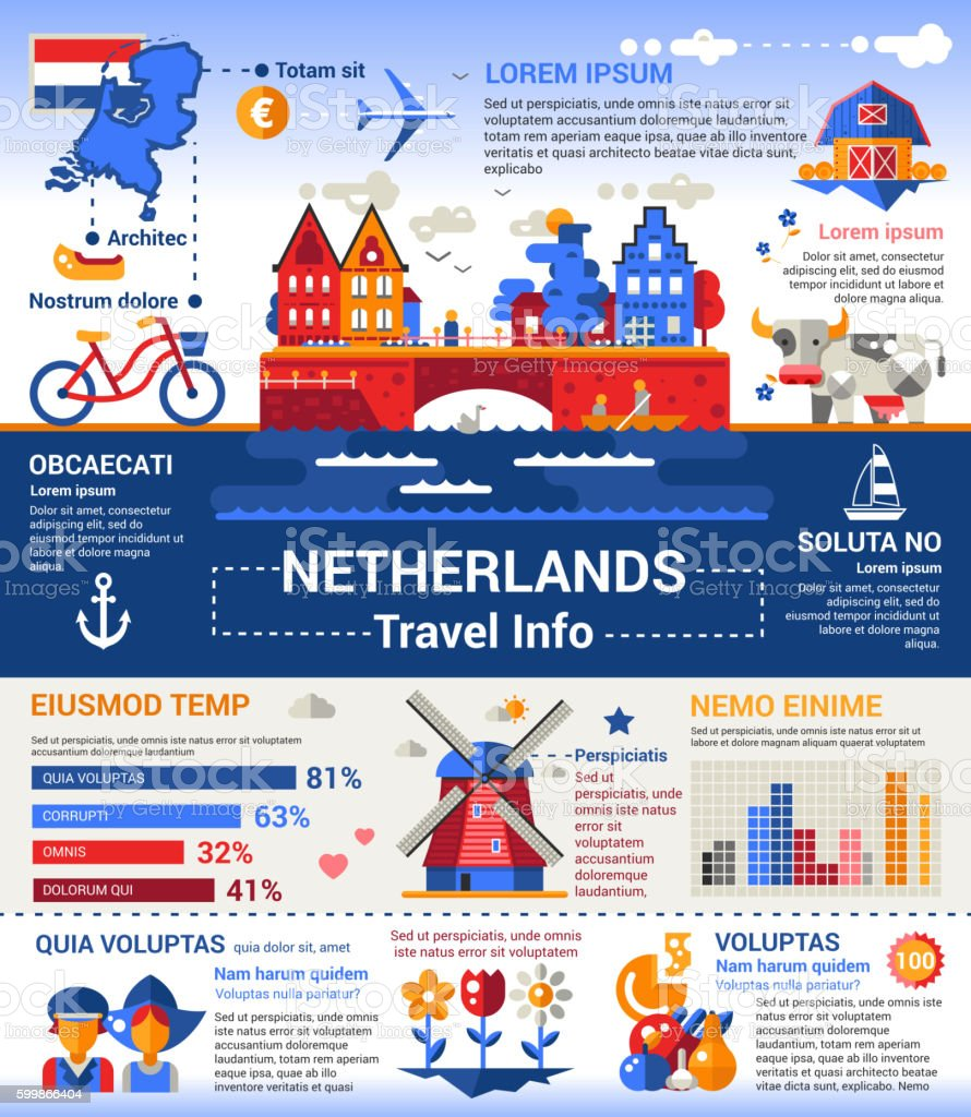 netherlands travel info poster brochure cover template アイコンの