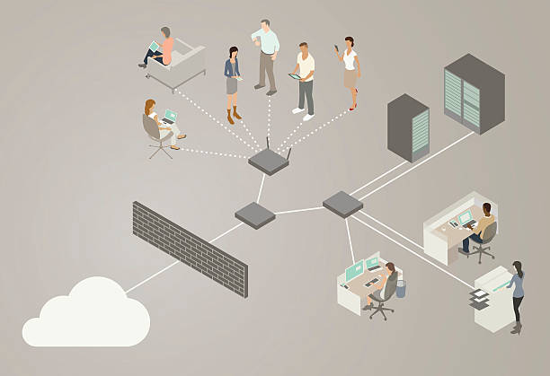 LAN Network Diagram In this illustrated diagram, the internet (shown as a cloud) connects with a switch or node through a firewall. That node is connected to routers, one of them wireless, with a solid line. Dotted lines connect from the wireless router to a variety of internet users, who have laptops, mobile phones, and tablets. Solid lines connect the other router to servers, desktop computers, and a printer. call centre illustrations stock illustrations