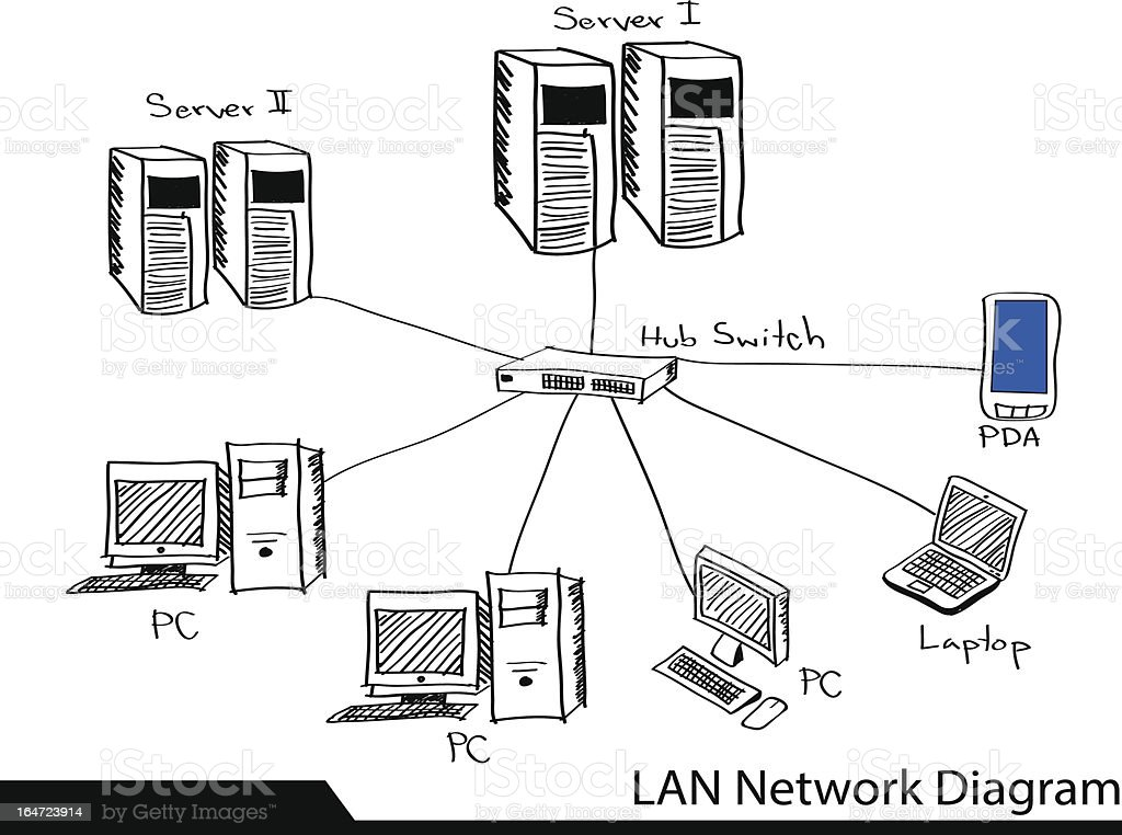 Royalty Free Communication Sketch Network Server Diagram