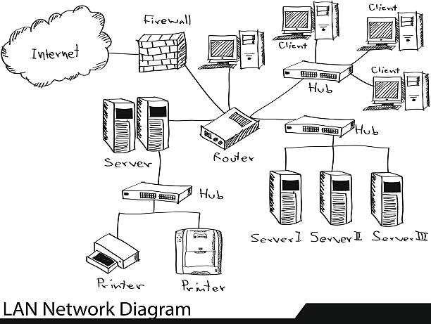 Royalty free communication sketch network server diagram clip art communication sketch network server diagram clip art vector images illustrations ccuart Image collections