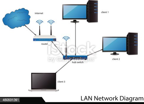 local area network wiring diagram network wiring diagram for classroom lan network diagram vector illustrator stock vector art ...