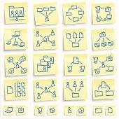 Network post-it notes