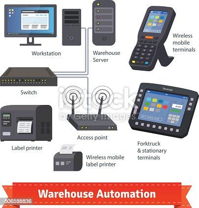 istock Network scheme, stationary and wireless equipment 506588836